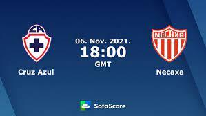 Cruz Azul - Necaxa Live ticker, H2H und ...