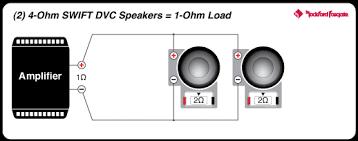 rockford wiring diagram rockford fosgate capacitor wiring diagram rockford fosgate p300-12 wiring at Rockford Fosgate Wiring Harness