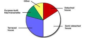 Diagrams Charts And Graphs View As Single Page