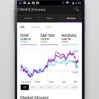 yahoo finance app. Delighful Yahoo You Can Download The New Yahoo Finance App For Free Through Google  Play Store On Yahoo App K