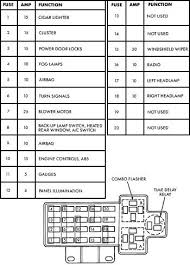 dodge neon fuse box wiring diagrams online