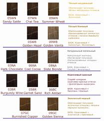 Valid Redken Chart Of Hair Colors Permanent Hair Color 7