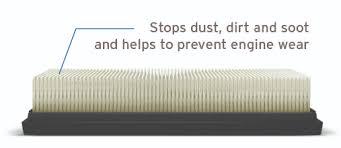 Purolator Air Filters