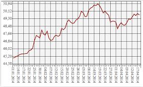 Страны БРИКС в Мировой экономике Личный финансовый университет Таким образом сегодня экономика России ищет новых драйверов экономического роста На xv апрельской международной научной конференции посвященной проблемам