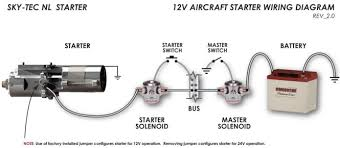 wiring diagram starter solenoid wiring diagram how to properly wire your pmgr mini starter ford bronco forum