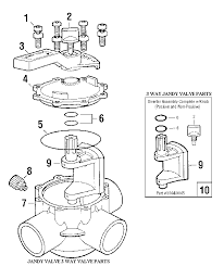 schematic 3 way valve the wiring diagram parts for jandy valve 3 port jandy 1154 3344 2875 2877 valve 3