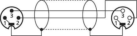 soundlabs group xlr balanced audio cable r stage line mecn100rt mecn100sw balanced xlr cable wiring diagram