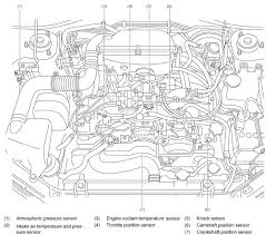 repair guides component locations component locations underhood sensor locations impreza 2002 2 5l sohc engine