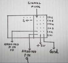 arducopter wiring diagram wiring diagram for you • wiring diagram for fs r6b 25 wiring diagram images arducopter wiring led arducopter wiring led