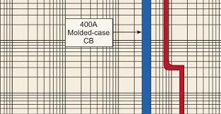 Arc Flash Ppe Chart 2017 Calculating Arc Flash Energy Levels Ec M