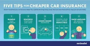 Farmers Auto Insurance Quote Quotes Quotes Farmers Car Insurance Online Comparison Ohiocar 53
