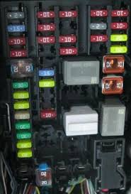 chevy sonic fuse diagram auto wiring diagram schematic sonic 2013 fuse diagram sonic home wiring diagrams on 2013 chevy sonic fuse diagram