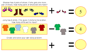 Kidspiration Venn Diagram Use These Math Examples To Integrate Kidspiration Into Your