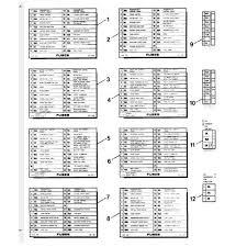 fusebox labels terrys jaguar parts fuse box label pdf Fuse Box Labels #14