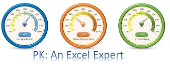 Ultimate Speedometer In Excel Pk An Excel Expert