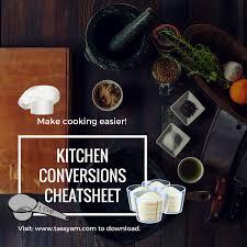 Kitchen Articles Chart