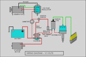 car ac wiring schematic wiring diagram mega