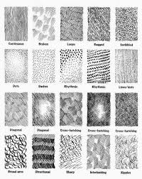 Stippling involves placing individual dots across a surface in a pattern that will be identifiable. 28 Line Pattern Pencil Drawing Ideas Art Ink Drawing Techniques Texture Drawing Mark Making