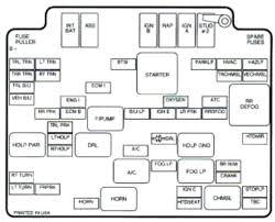 98 jimmy fuse box wiring diagram data 1998 sonoma fuse box wiring diagram database 98 gmc jimmy fuse box 98 jimmy fuse box