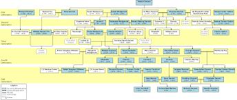 Wedgwood Color Chart Darwin Wedgwood Family Wikipedia