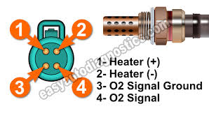 test heater circuit o2 sensor wiring diagram and ebooks • part 1 oxygen sensor heater test p0135 2001 2004 2 0l ford escape rh easyautodiagnostics com dodge dakota o2 sensor heater circuit how oxygen sensor heaters