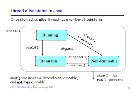 Csharp thread resume corejavainterviewquestions com life cycle of Java  threads