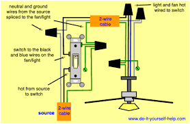 wiring diagrams for a ceiling fan and light kit do it yourself rh do it yourself help com wiring diagram for ceiling fan with separate light switch