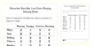 Tally Worksheets Tally And Frequency Table Worksheets Tally