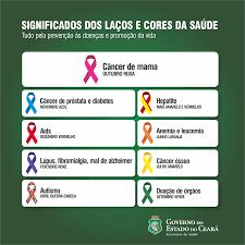 Cores da saúde: laços de fita alertam para controle de doenças - Governo do  Estado do Ceará