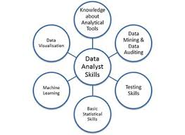 Big Data Analyst: Job Description, Skills & Salary