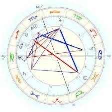 Jaden Smith Birth Chart Smith Trey Astro Databank