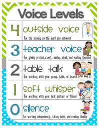 Classroom Voice Level Chart Lime Green Turquoise And Grey Theme