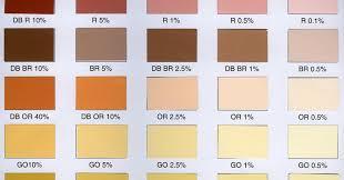 Davies Paint Color Chart Sun Rain