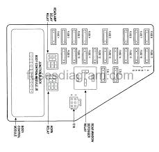 charger fuse diagram dodge charger fuse box layout panel diagram rt charger fuse diagram dodge sprinter fuse box location diagram templates wiring medium 2014 dodge charger rt charger fuse diagram dodge charger fuse 2014