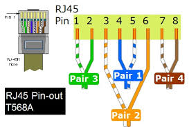 iec wiring color diagram iec plug wiring diagram ~ odicis IEC C14 Connector Pinout at Iec Plug Wiring Diagram