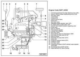 audi a4 1 8t engine diagram audi wiring diagrams