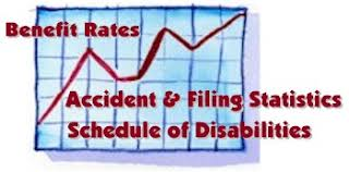 Workers Comp Disability Chart Department Of Labor And Workforce Development Rates