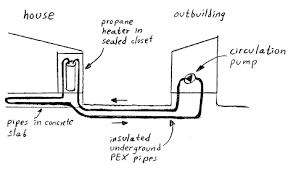 wiring diagram for underfloor heating thermostat wiring free Wiring Diagram For Underfloor Heating Thermostat underfloor heating thermostat wiring diagram 2Wire Thermostat Wiring Diagram