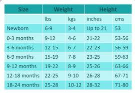 Maya Maternity Size Chart Zippyjamz Organic Baby Footed Sleeper Pajamas W Inseam