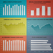 Bpo Training Material Free Download 8 Important Training Kpis You Should Be Tracking