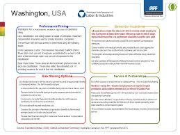 13 washington usa washington has a sophisticated ytical approach to experience rating l i s classification and
