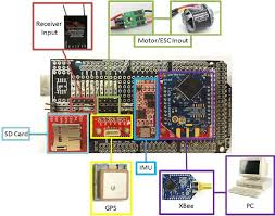 custom made quadcopter shield for arduino mega 2560 download Arduino SSR Wiring-Diagram at Create Arduino Mega Wiring Diagram