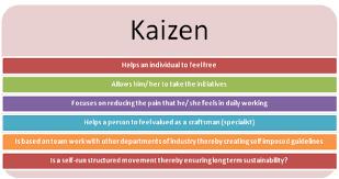Kaizen Training Courses Kaizen Events Kaizen Consulting