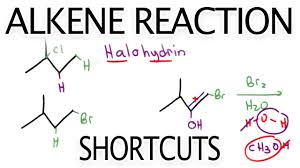 Alkene Addition Reactions Chart Alkene Reaction Shortcuts And Products Overview By Leah Fisch