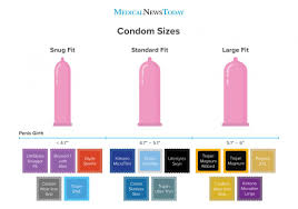 Magnum Xl Size Chart Condom Size Chart How To Find The Right Size