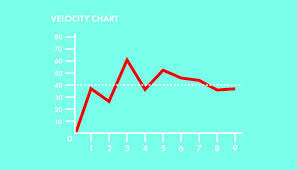 What Is Velocity Chart In Scrum Scrum Artifacts Velocity And Burndown Charts Sitepoint