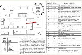 ford ranger fuse diagram 1996 wiring diagram toolbox 1996 ranger fuse box wiring diagram centre 1996 ford probe fuse box diagram wiring diagram used91