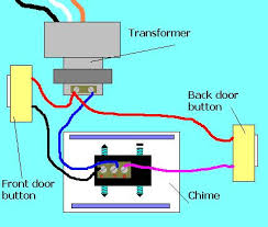 wiring diagram for doorbell the wiring diagram wiring a doorbell diagram diagram wiring diagram