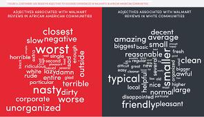 Walmart Customer Service Number Walmarts Consumer Redlining Contexts