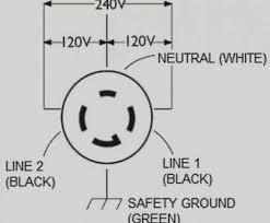 30 amp rv wiring diagram fresh amplifier wiring layout electrical 30 amp rv wiring diagram unique electrical wire size 15 amp fantastic ampere gauge wiring diagram